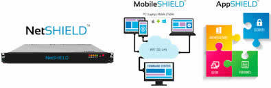 Netshield Solution de control d'access reseau